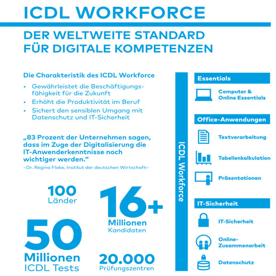 ICDL Workforce Präsentation